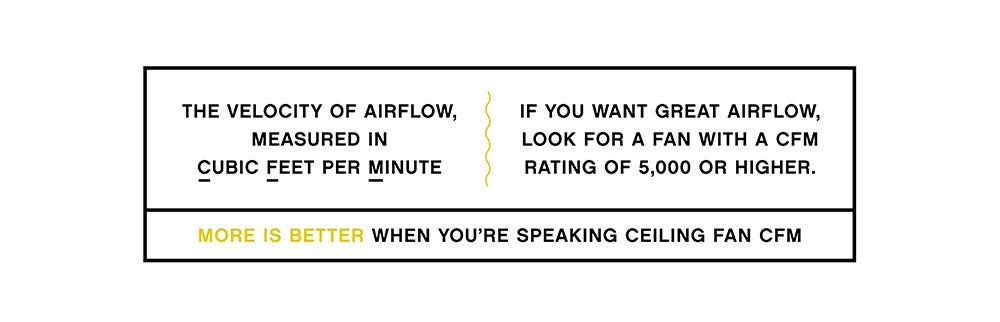CFM Graphic